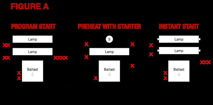 D2 wiring diagram step 1