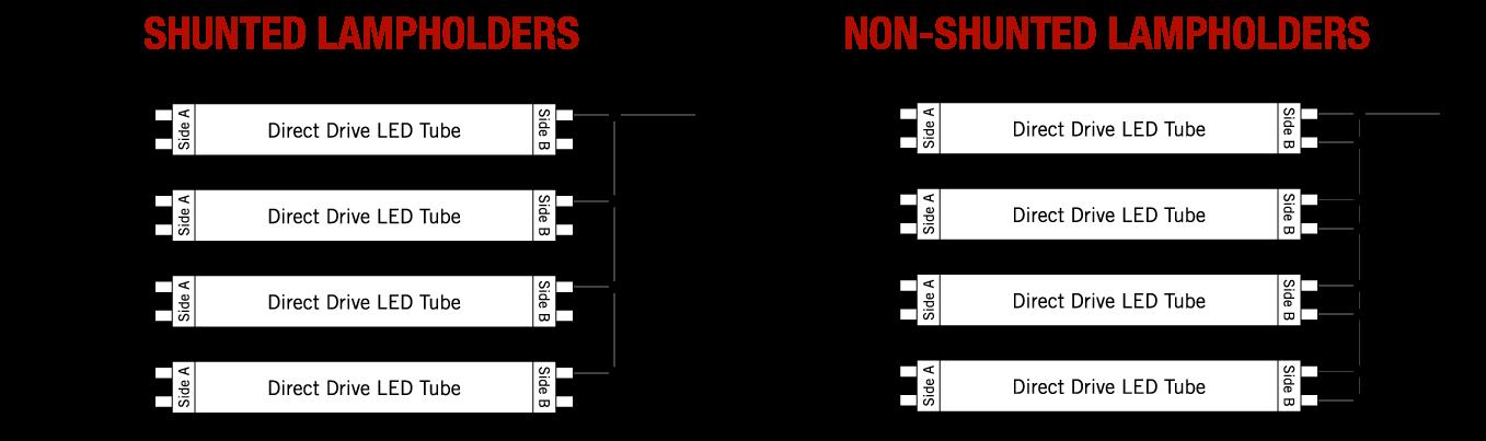 D2 Wiring Diagram Step 2